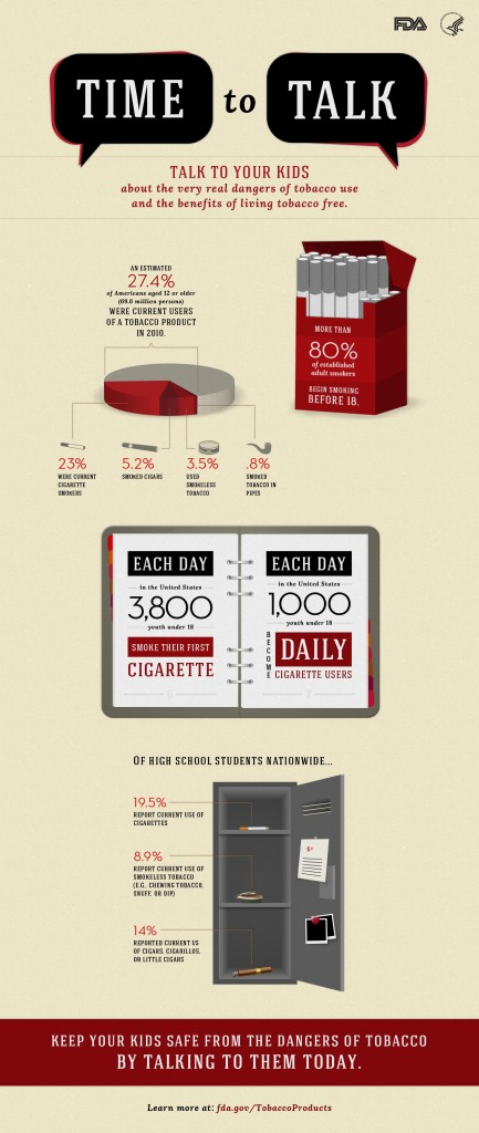 FDA teen smoking infographic